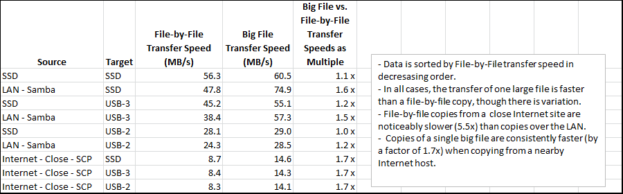 Guc2-file-by-file-vs-big-file